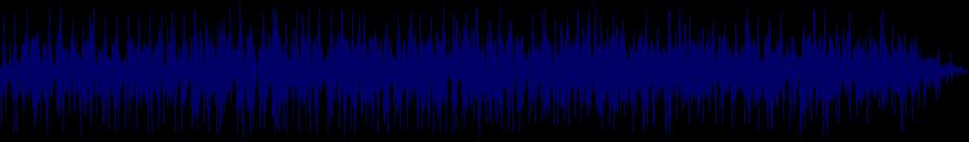 waveform of track #50266