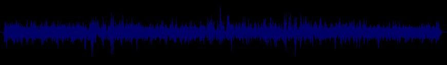 waveform of track #50298
