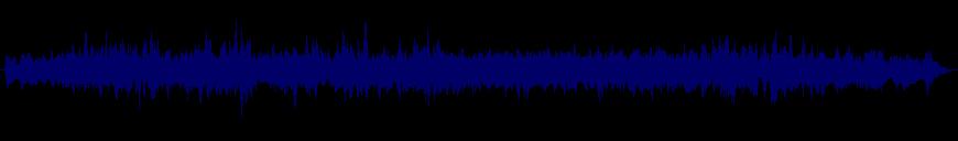waveform of track #50321