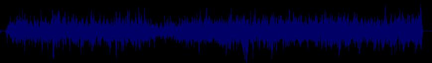 waveform of track #50338