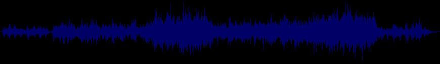 waveform of track #50341
