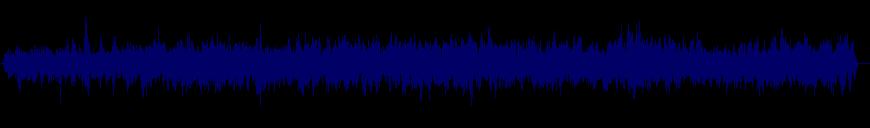 waveform of track #50502