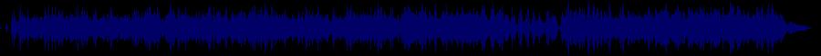 waveform of track #50525
