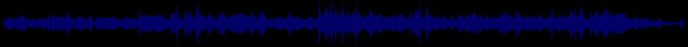 waveform of track #50533