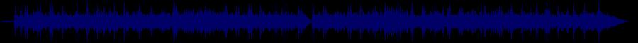 waveform of track #50543