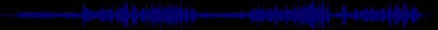 waveform of track #50554