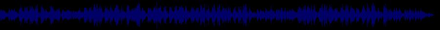 waveform of track #50561
