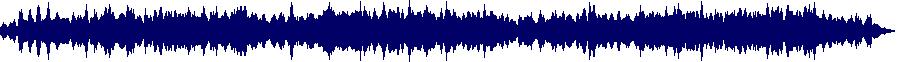 waveform of track #50566
