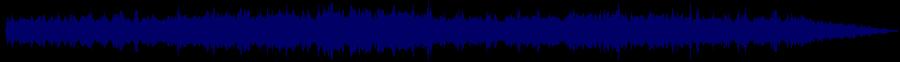 waveform of track #50580