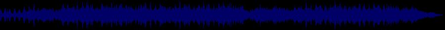 waveform of track #50582