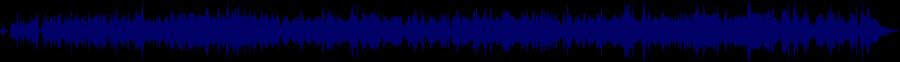 waveform of track #50592