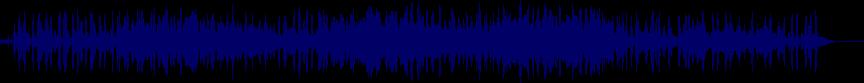 waveform of track #50594