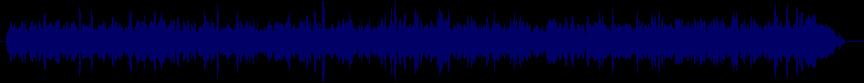 waveform of track #50595
