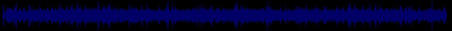 waveform of track #50602