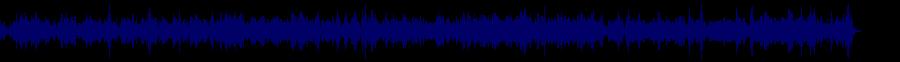 waveform of track #50625