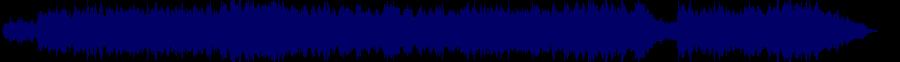 waveform of track #50637
