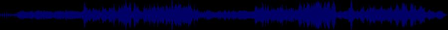 waveform of track #50640