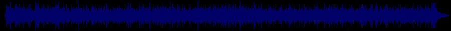 waveform of track #50647