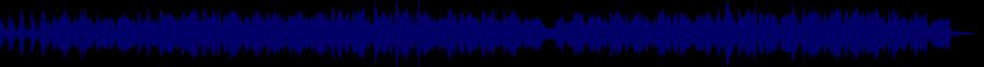 waveform of track #50648