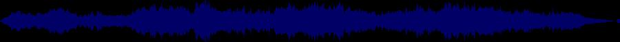 waveform of track #50671