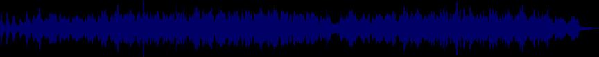 waveform of track #50678