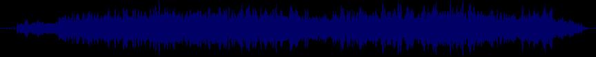 waveform of track #50679