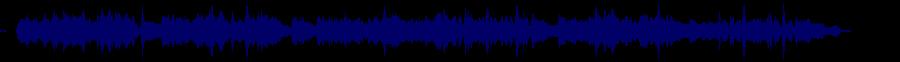 waveform of track #50686
