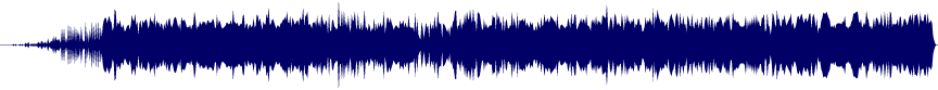 waveform of track #50697