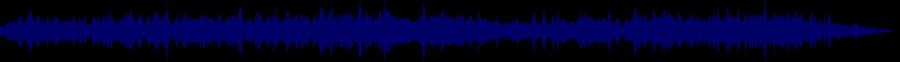 waveform of track #50718