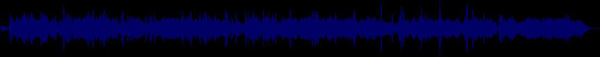waveform of track #50721