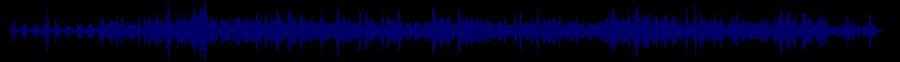 waveform of track #50770
