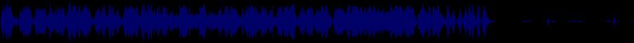 waveform of track #50779