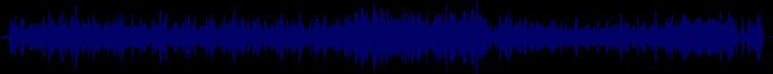 waveform of track #50791