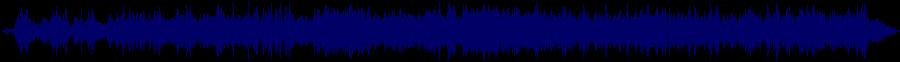 waveform of track #50808