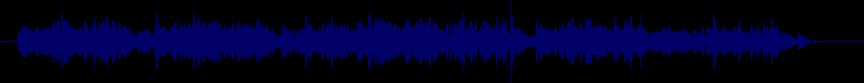 waveform of track #50818