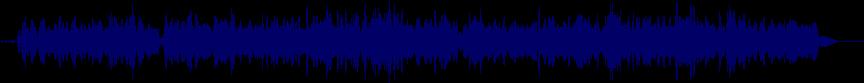 waveform of track #50820