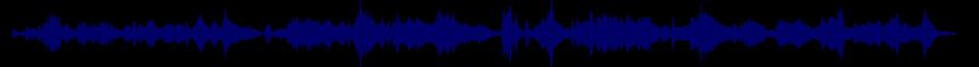 waveform of track #50828
