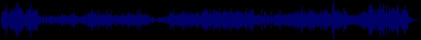 waveform of track #50836