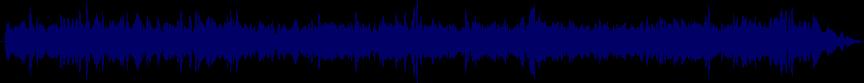 waveform of track #50840