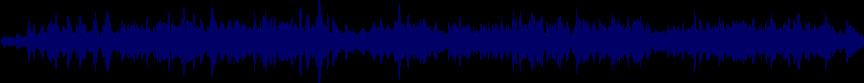 waveform of track #50843