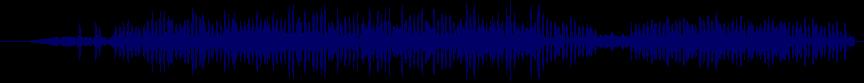 waveform of track #50845