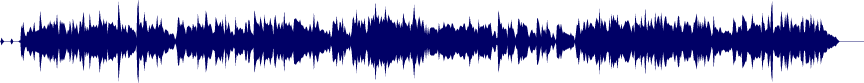 waveform of track #50854