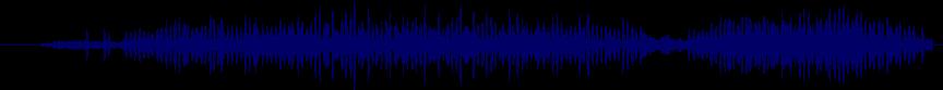 waveform of track #50856