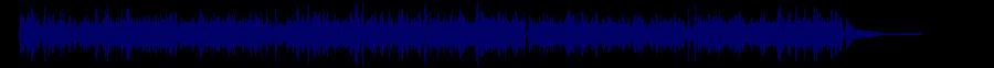 waveform of track #50858
