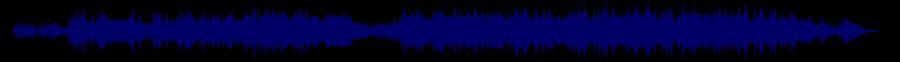 waveform of track #50859