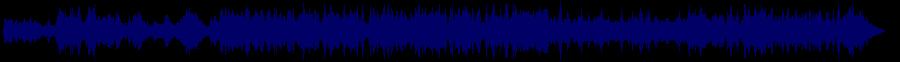 waveform of track #50874