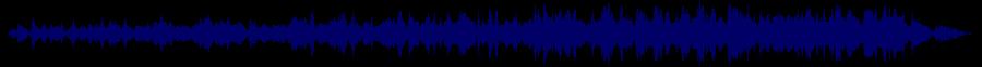 waveform of track #50895