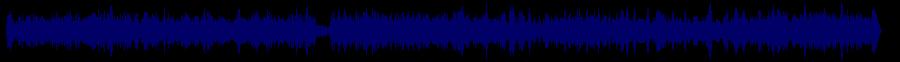 waveform of track #50898