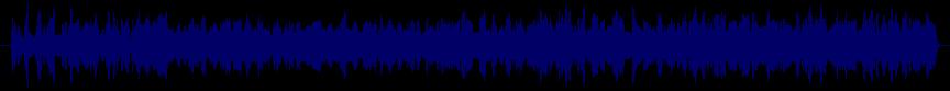waveform of track #50908