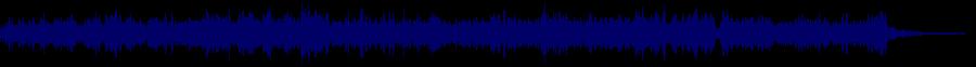 waveform of track #50922